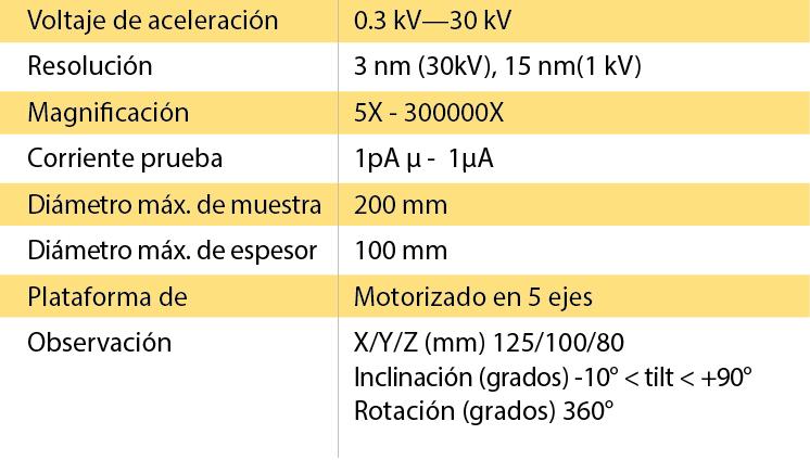 microscopio-esp-tecnicas