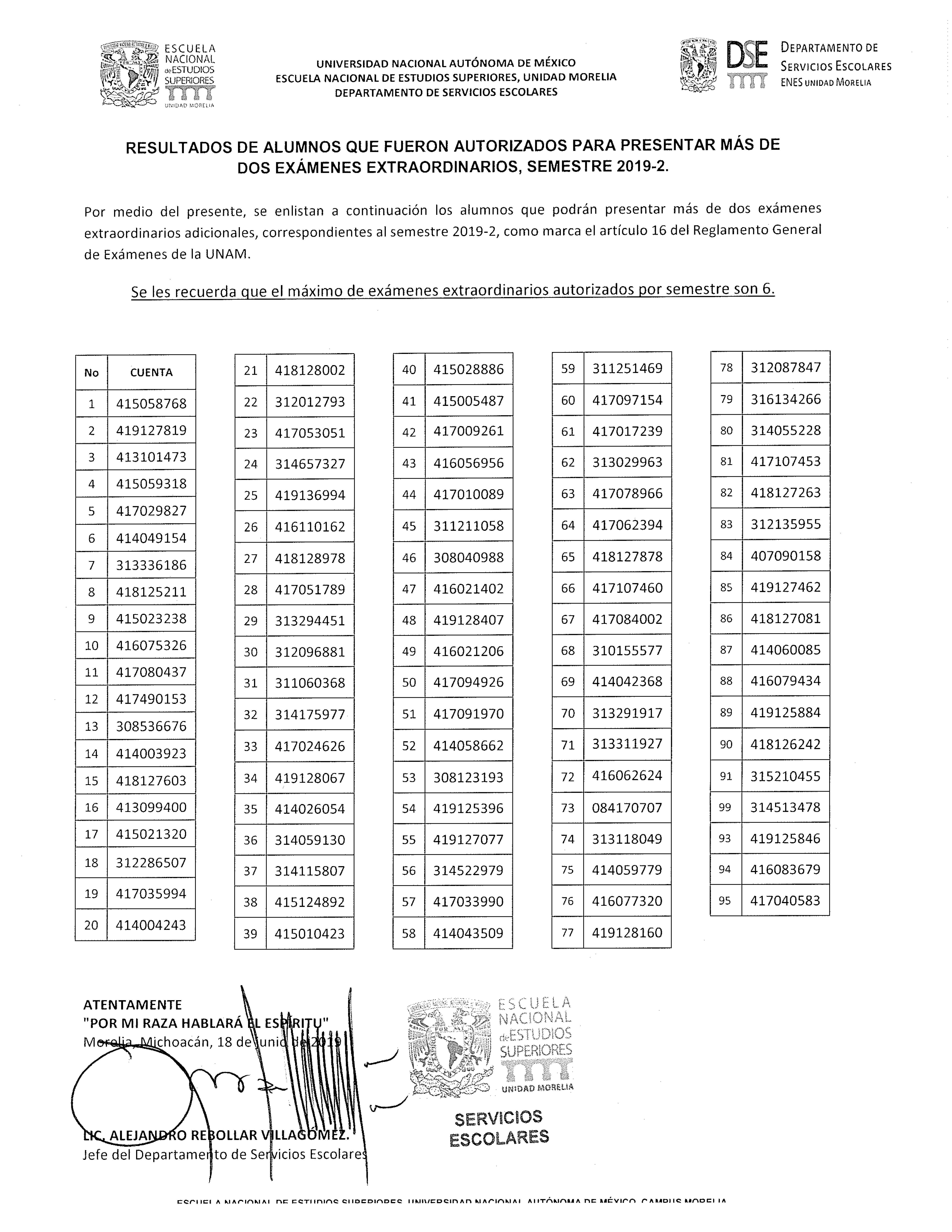 AUTORIZADOS MAX DE 2 EX EX-19-2